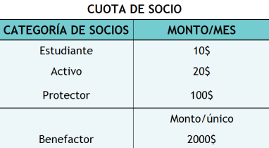 CUOTAS SOCIO